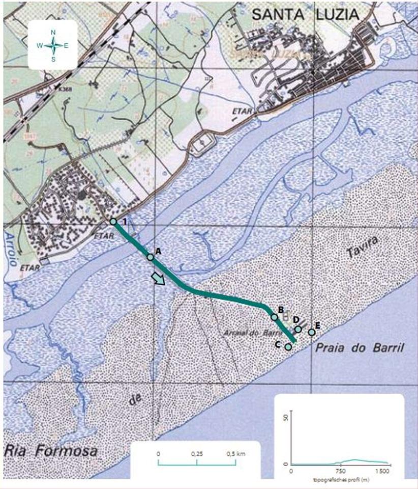 praia do barril mapa Percurso Praia do Barril   Algarve Portal praia do barril mapa
